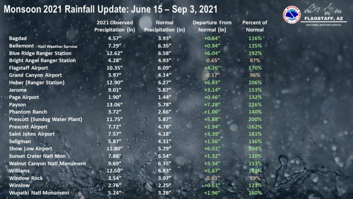 Monsoon-Totals-905