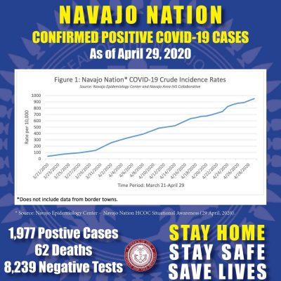 Navajo 429
