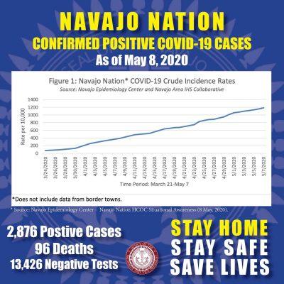 Navajo 508