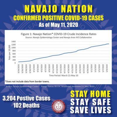 Navajo 511